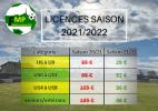 LICENCES SAISON 20212022-min.png