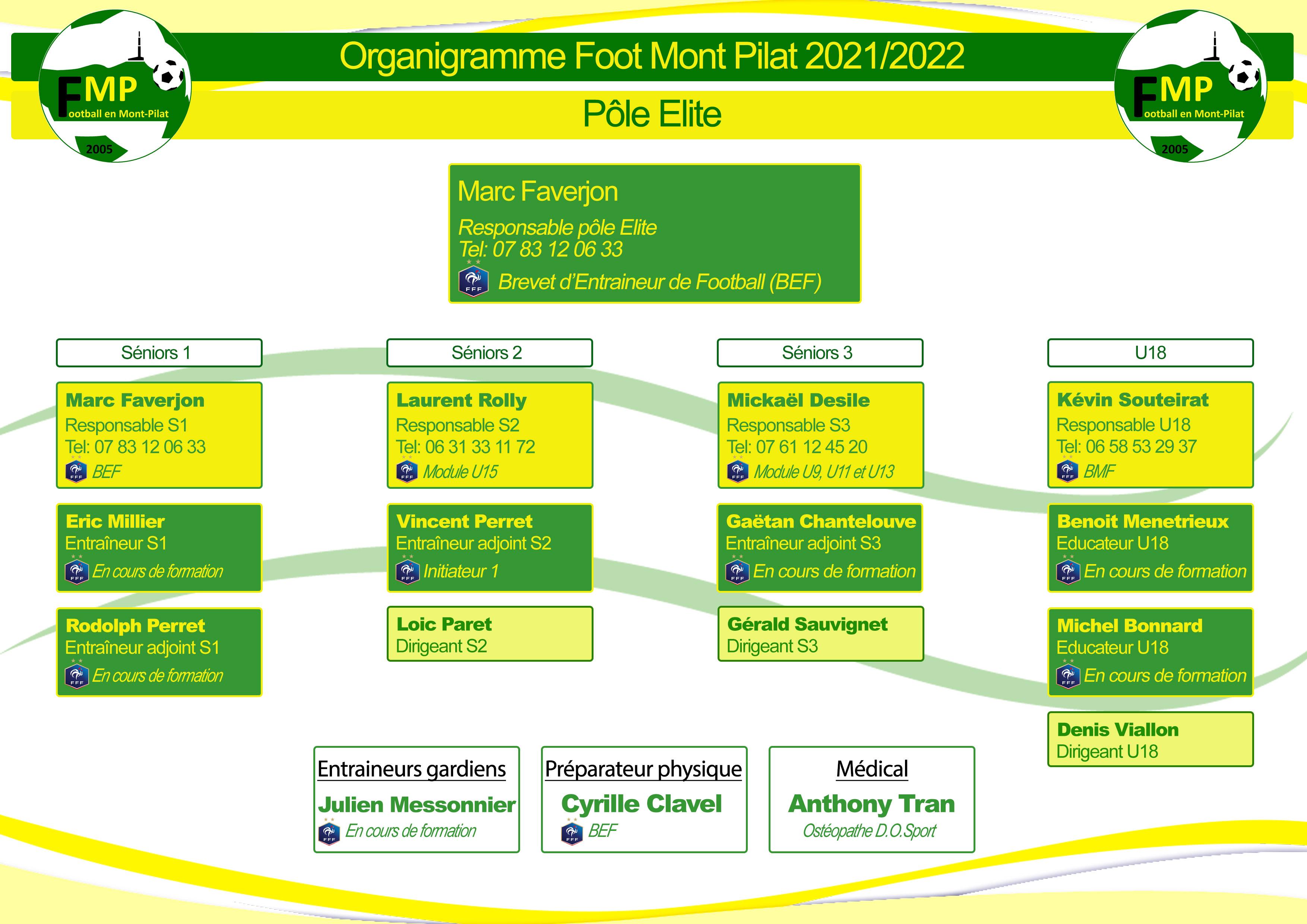 Organigramme Elite 2021.2022.jpg